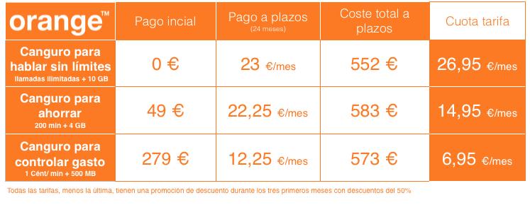 precios Huawei P9 Plus lineas adicionales orange