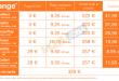 p9-lite-tarifas-moviles-orange-1