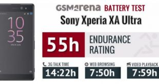 bateria-xperia-xa-ultra-650x319