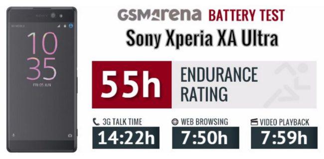Sony Xperia XA Ultra bateria