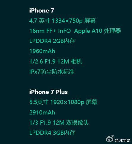 iPhone 7 ficha tecnica