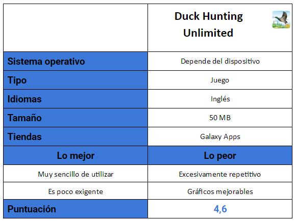 tabla de Duck Hunting Unlimited