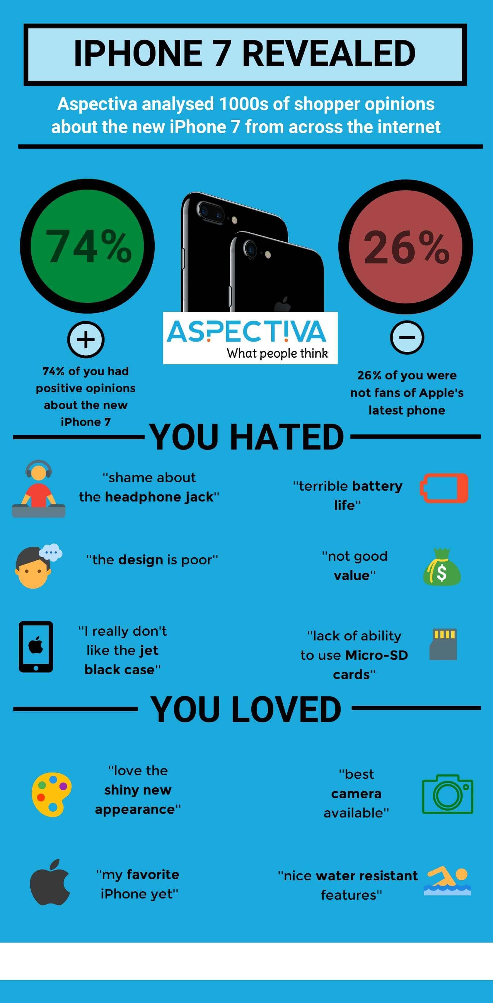 infografía cosas que gustan y que no del iphone 7