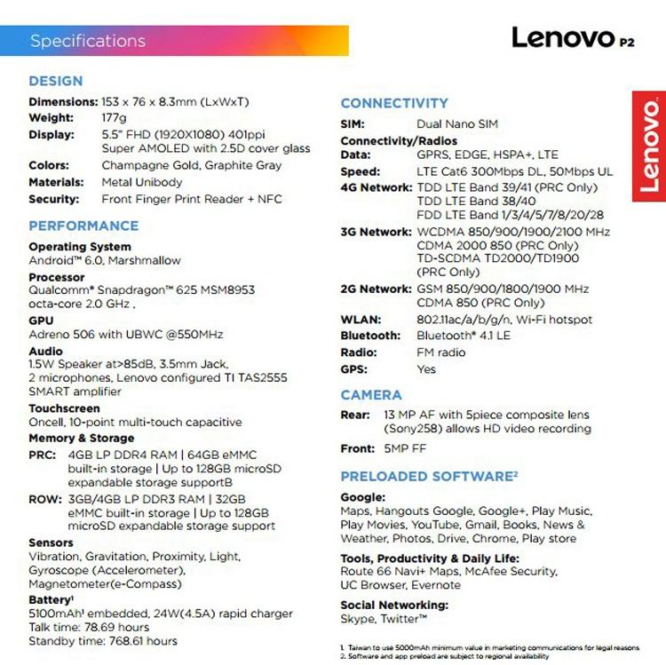 características del Lenovo P2
