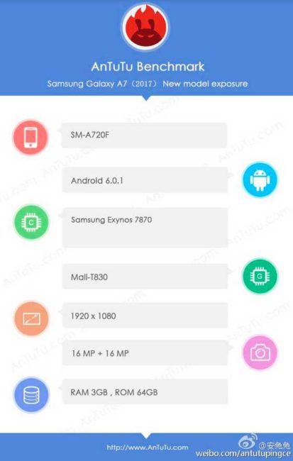 Características del Samsung Galaxy A7 de 2017