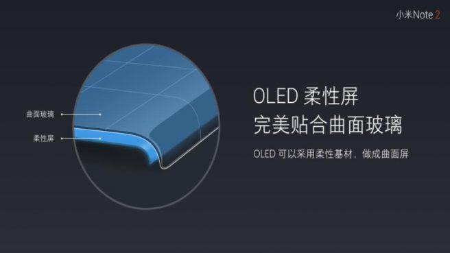 Pantalla curva OLED Samsung Xiaomi