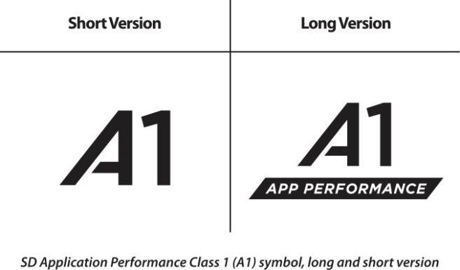 Micro SD A1 para aplicaciones android
