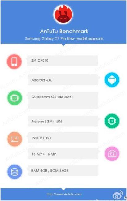 características del Samsung Galaxy C7 Pro